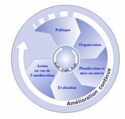 Management de la santé et sécurité au travail : guide pratique | SAFETY MANAGEMENT - SECURITY MANAGEMENT - SECURITE AU TRAVAIL | Scoop.it