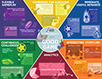 The eLearning Guild : How to Overcome Myths and Misconceptions of Gamification and Promote Gamified Learning : Research Insights Library   Fundstücke zu Themen im Bildungsmanagement   Scoop.it