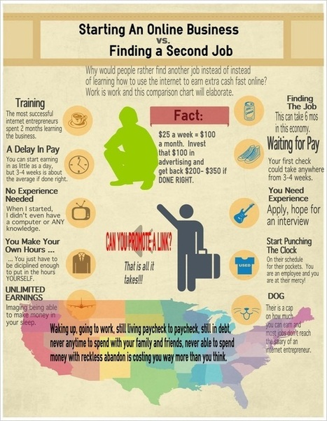 Do You Need Extra Money? Starting an online business v. finding second job. | Internet Entrepreneur | Scoop.it