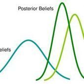 Bayesian Statistics explained to Beginners in Simple English   Politique des algorithmes   Scoop.it