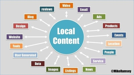 The Nifty Guide to Local Content Strategy and Marketing | SEO Tips, Advice, Help | Scoop.it
