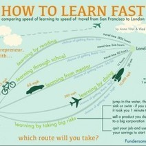 How To Learn Fast | Visual.ly | Doctor Data | Scoop.it