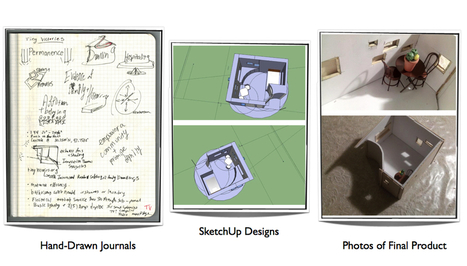 Visual Portfolios: The Blending of Analog and Digital | iPad Lessons | Scoop.it