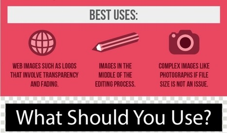 When to Use JPEG, GIF & PNG, Handy #Infographic for Art and Design on the Web | The Social Media Learning Lab | Scoop.it