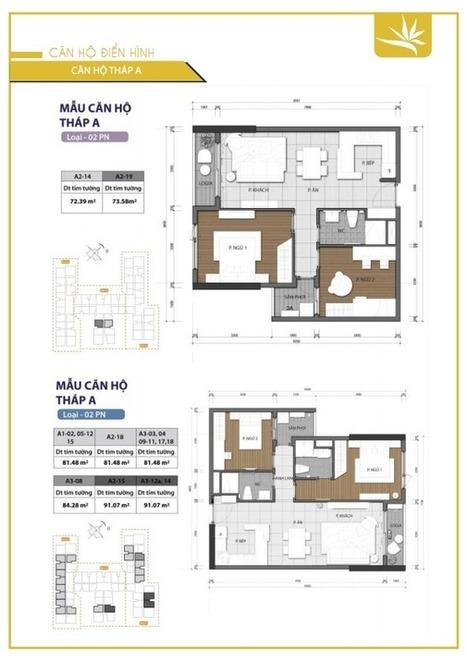 Dự án căn hộ The GoldView Quận 4 Bến Vân Đồn | Tong Hop | Scoop.it