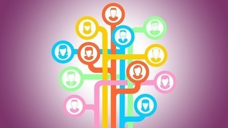 Social Media Mixology: Which Networks to Use Together | Digital Marketing | Scoop.it