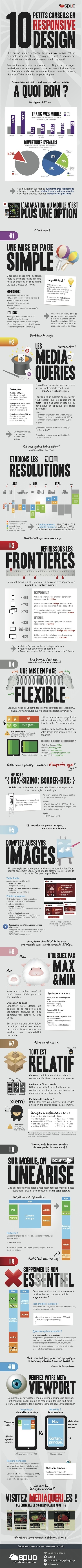 My Infographics | Responsive design & mobile first | Scoop.it