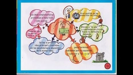 Qué son los Mapas Mentales y Cómo Elaborarlos | Video | Eines online tutorials | Scoop.it