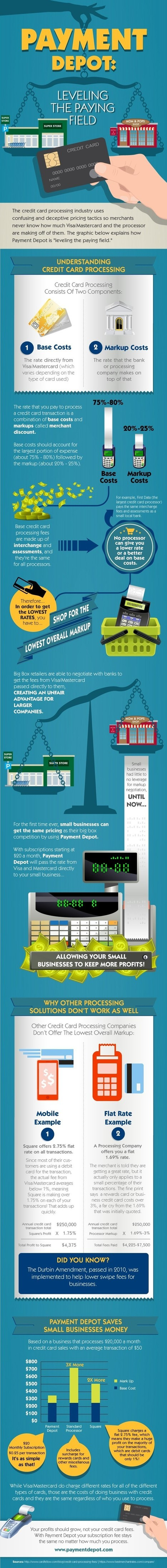 10 Reason to Use Low Cost Credit Card Processing Company | Infographic | All Infographics | Scoop.it