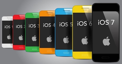 The Complete Evolution of Apple's iOS in One GIF | Digital-News on Scoop.it today | Scoop.it