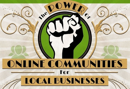 The Power of SoLoMo for Small Businesses [infographic] | Business 2 Community | SoLoMo thesis | Scoop.it