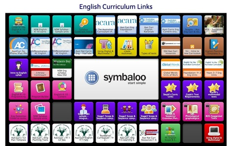 English Curriculum Links Copacabana PS | Curriculum | Scoop.it