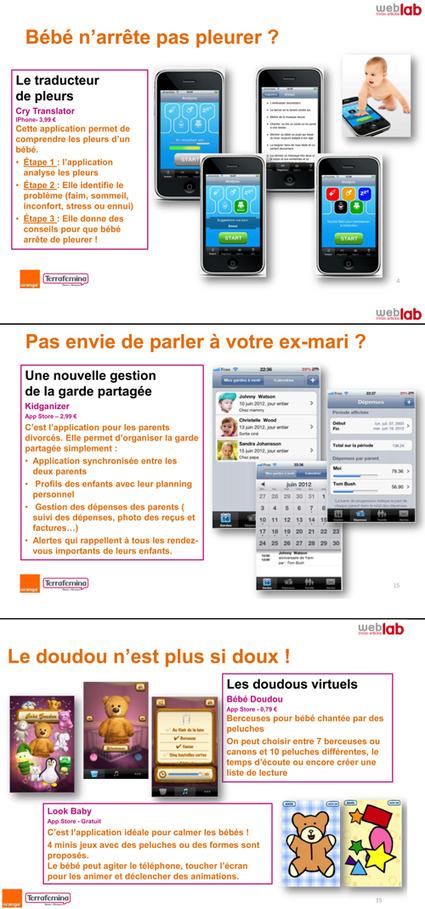 Article11 - Les enfants monstrueux du numérique - Ferdinand Cazalis   -Interaction-   Scoop.it