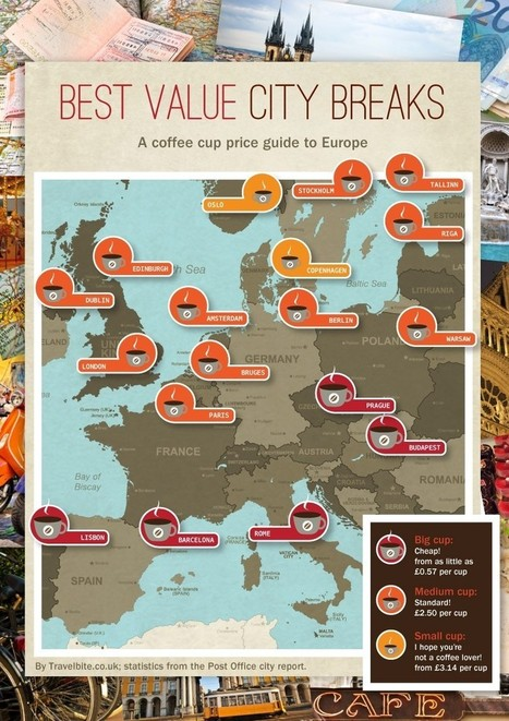 Best Value City Breaks | Interesting Reading | Scoop.it