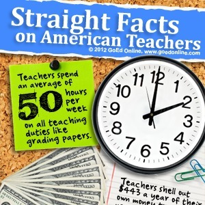 Straight Facts on American Teachers [INFOGRAPHIC] | Ed Tech Anonymous | Scoop.it
