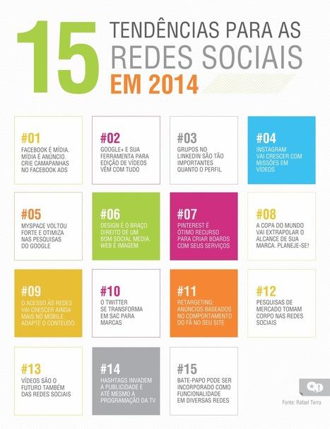 15 Tendências para Redes Sociais em 2014 | Fabulosa Ideia | Ferramentas de Marketing, Comunicação Corporativa, Branding, Educação e Livros Digitais | Scoop.it