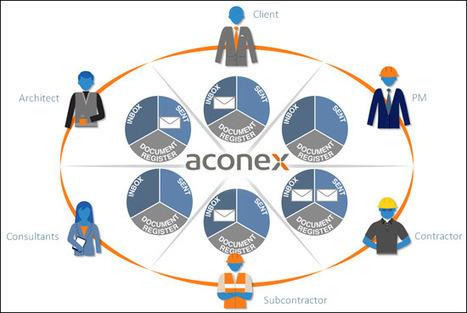 Aconex: Cloud Platform for AEC Collaboration | Cloud Computing | Scoop.it