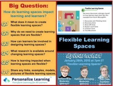 Flexible Learning Spaces: #plearnchat 1/26/15 | Personalize Learning (#plearnchat) | Scoop.it