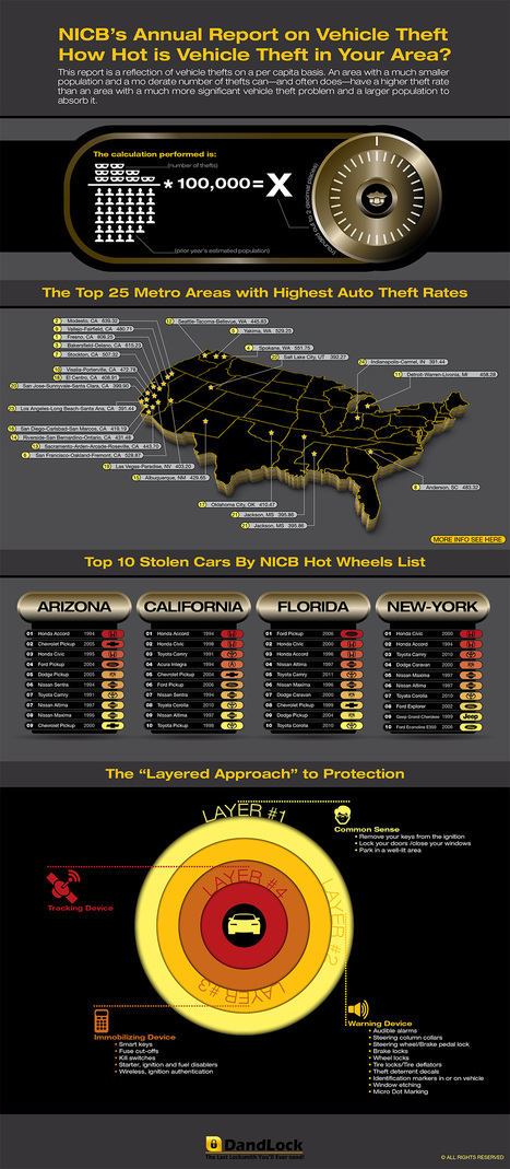How Hot is Vehical Theft in Your Area? [INFOGRAPHIC] | Motorhome Madness | Scoop.it