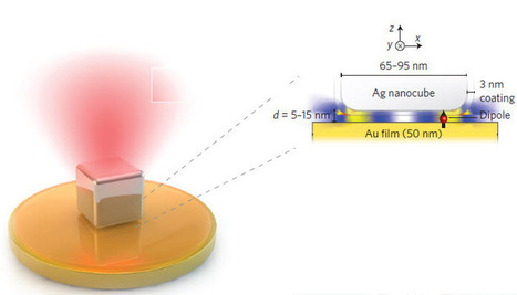 High-speed fluorescence for 1,000-times-faster LEDs | Amazing Science | Scoop.it