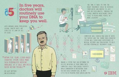 IBM lanza las 5 predicciones en 5 años | Managing Technology and Talent for Learning & Innovation | Scoop.it
