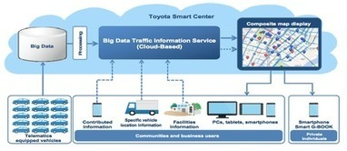 """Green Car Congress: Toyota to launch new """"Big Data Traffic Information Service"""" in Japan   INRIX   Scoop.it"""