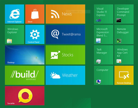 Microsoft Announces Windows 8 To Go » Geeky Gadgets | Windows 8 Debuts 2012 | Scoop.it