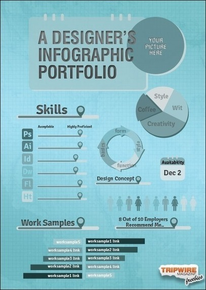 Portfolio Infographic Design Kit | Resources for DNLE for 21st Century | Scoop.it