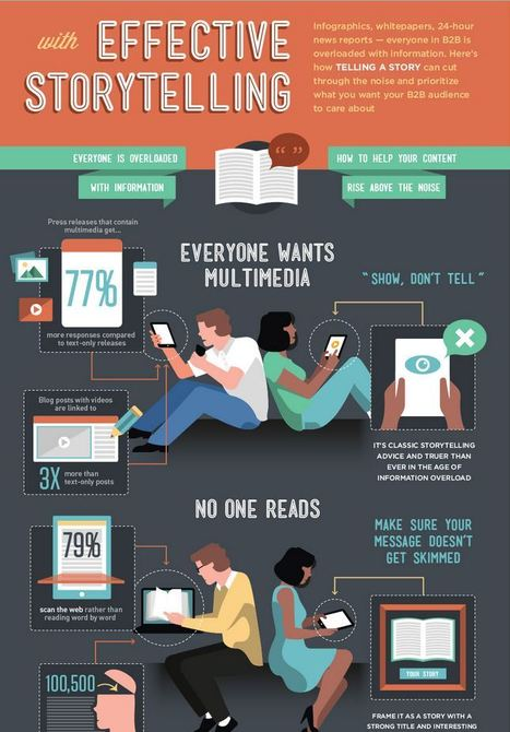 How Use Storytelling to Cut Through the B2B Content Clutter [Infographic] | digital marketing strategy | Scoop.it