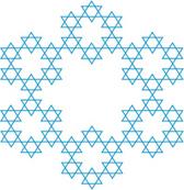 פתית השלג של קוך | מתמטיקאים | Scoop.it