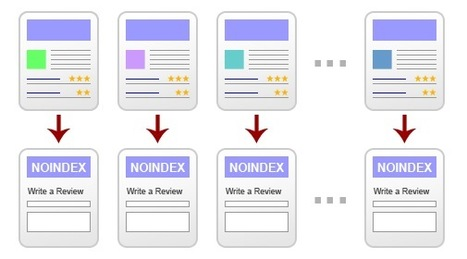 Improving Content for Google Panda: To De-Index a Page Don't Block Search Crawlers | SEOMoz | Les Enjeux du Web Marketing | Scoop.it