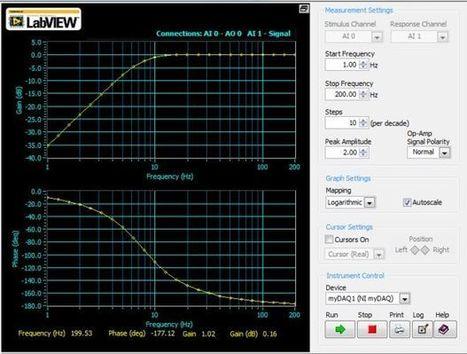 DIY EEG (and ECG) Circuit | Open Source Hardware News | Scoop.it