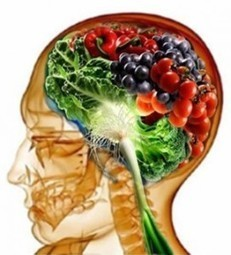 Positive numbers for a whole-body approach to lowering dementia risk - HT Health | Brain Health and Fitness | Scoop.it