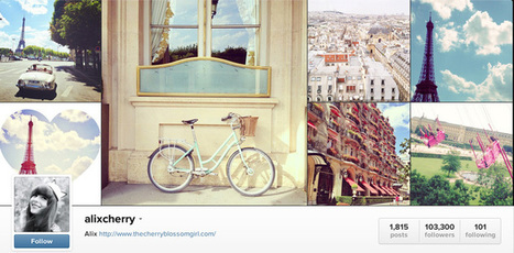 Top Influential Fashion Bloggers on Instagram - Nitrogram | Fashion blogger style | Scoop.it