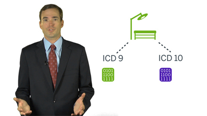 Many EDs might be unprepared for ICD-10 | Training, Education, and Health Care | Scoop.it