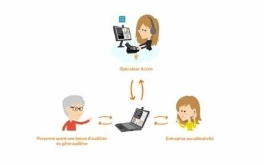 Prêt-à-Partir lance un service pour les malentendants   Langue des signes, numérique et accessibilité   Scoop.it