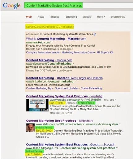 Content Marketing System Best Practices   Understanding Social Media   Scoop.it