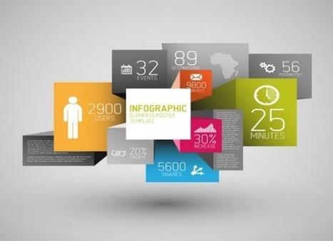 Zelf infographics maken: de top 3 gratis tools   Contentstrategie   Scoop.it