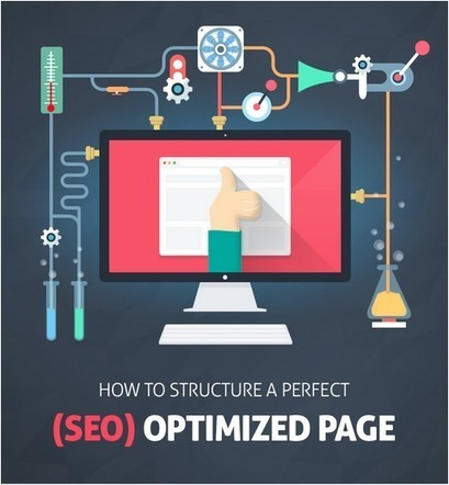 Your guide to a perfectly optimized page (Infographic) | Business in a Social Media World | Scoop.it