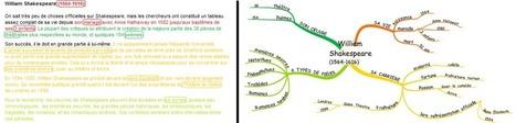 Cartes heuristiques : quels outils pour un usage pédagogique ?   Medic'All Maps   Scoop.it