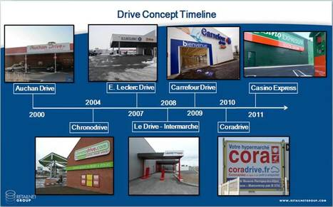 The Drive Format Webinar (Video) | Featured Research - RetailNet Group | Scoop.it