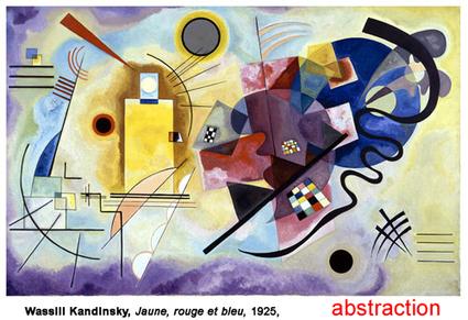 Vocabulaire illustré des Arts Plastiques | Arts et FLE | Scoop.it