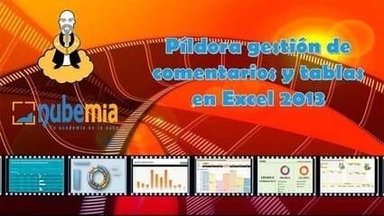 Píldoras formativas Archivos - nubemia | Educació de Qualitat i TICs | Scoop.it