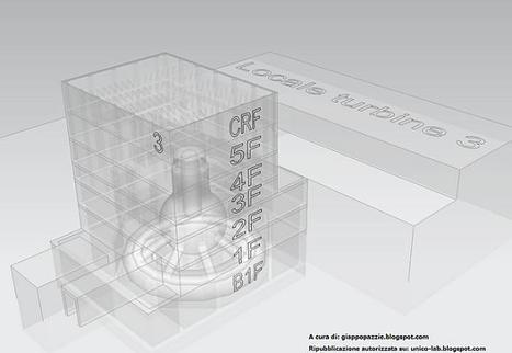 Le réacteur n°3 de Fukushima Daiichi (1ère partie) | Le blog de Fukushima | Japon : séisme, tsunami & conséquences | Scoop.it