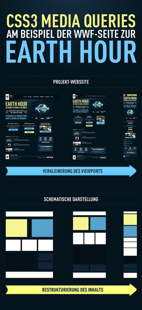 Responsive Webdesign mit CSS3 Media Queries | Wirsing Maracuja | responsive design | Scoop.it