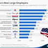 Employment Topics & Opportunities