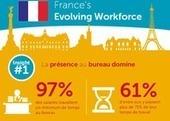 Les nouvelles technologies modifient les habitudes de travail I Sophie Garrigues | Entretiens Professionnels | Scoop.it