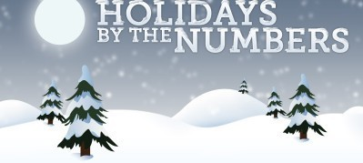 Christmas Holidays by The Numbers | Topical English Activities | Scoop.it