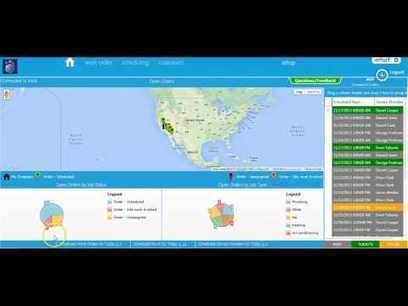 Dashboard features in SM+   Service Management Apps   Scoop.it