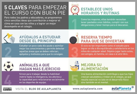 5 claves para iniciar el curso con buen pie #infografia #infographic #education | Aprendiendoaenseñar | Scoop.it